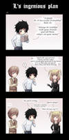 DN - L's ingenious plan by Tenshi-no-Hikari