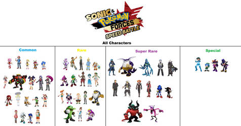 Sonic and Pokemon Forces Speed Battle all cast by Csillag-Jozef