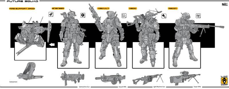 Future Squad by KaranaK