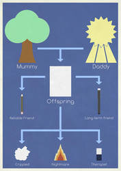 Paper Family Tree by JustTomTom