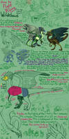 RoyalT's How To: Wildclaw by Royal-Tentacle
