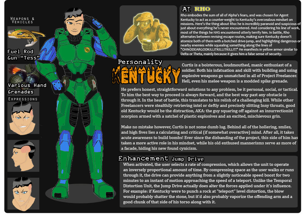 Agent Kentucky Template Bio V2 By Gumby1011
