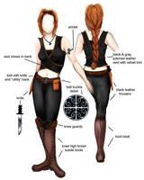 Costume Design by mynando