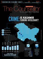 Kashmir crime infographics by sheikhrouf23