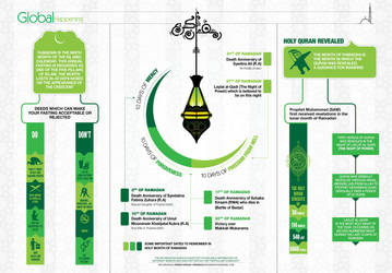 Ramadan Info-graphics by sheikhrouf23