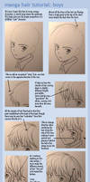 manga hair tutorial: boys by markcrilley
