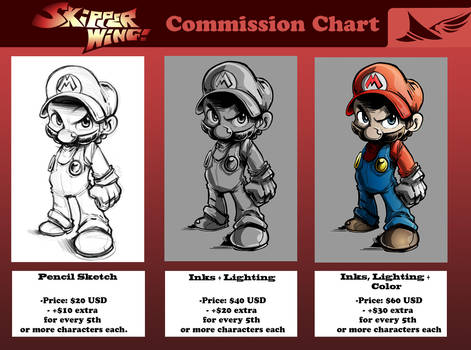 Skipperwing Commission Chart by SkipperWing