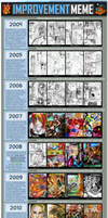 Improvement Meme (Updated 2017) by Laugh-Butts