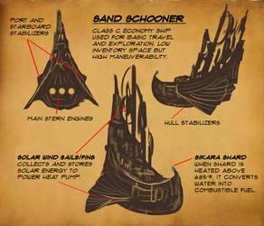 Sand Schooner Concept by MatthewSellers