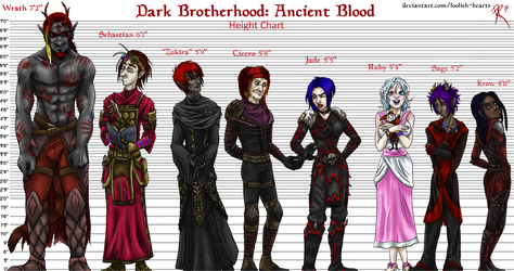 Ancient Blood Height Chart (and stats) by Foolish-Hearts