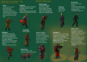 RA2 Mod- Soviet Infantry by Harry-the-Fox
