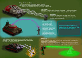 RA2 Mod-Weapon effects- Soviet by Harry-the-Fox