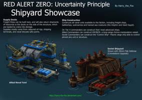 RAZ- Shipyard Showcase by Harry-the-Fox