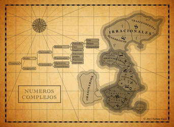 Mapa de los numeros complejos by fabianfucci
