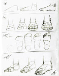 Foot Tutorial by Juacamo