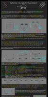 Advanced Mouth Anatomy Tutorial - Part 1 by Jejihu