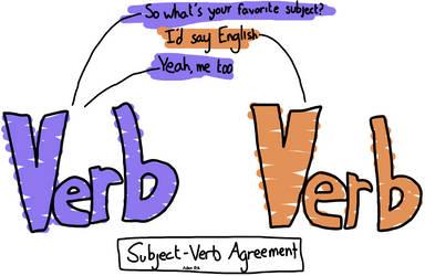 Subject-Verb Agreement by Adam-P-D