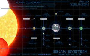 Iskan System: (Inner Planets) by SeekHim