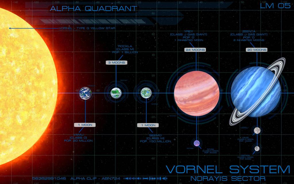 Vornel System by SeekHim
