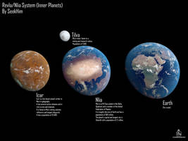 Revla/Nlia System (Inner Planets) by SeekHim