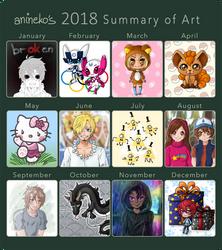 Aninekos 2018 Summary Of Art by anineko