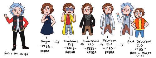 A Timeline for Rayssa/Rick by MatoMiku1284