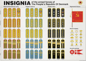 Communist Denmark - Insignia of the armed forces by Regicollis