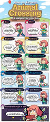 DORKLY: The Easiest Ways To Sum Up Animal Crossing by GeorgeRottkamp