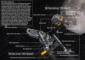 Star Trek: Enterprise NX-01 (Alternative, labels) by The-Argonaut