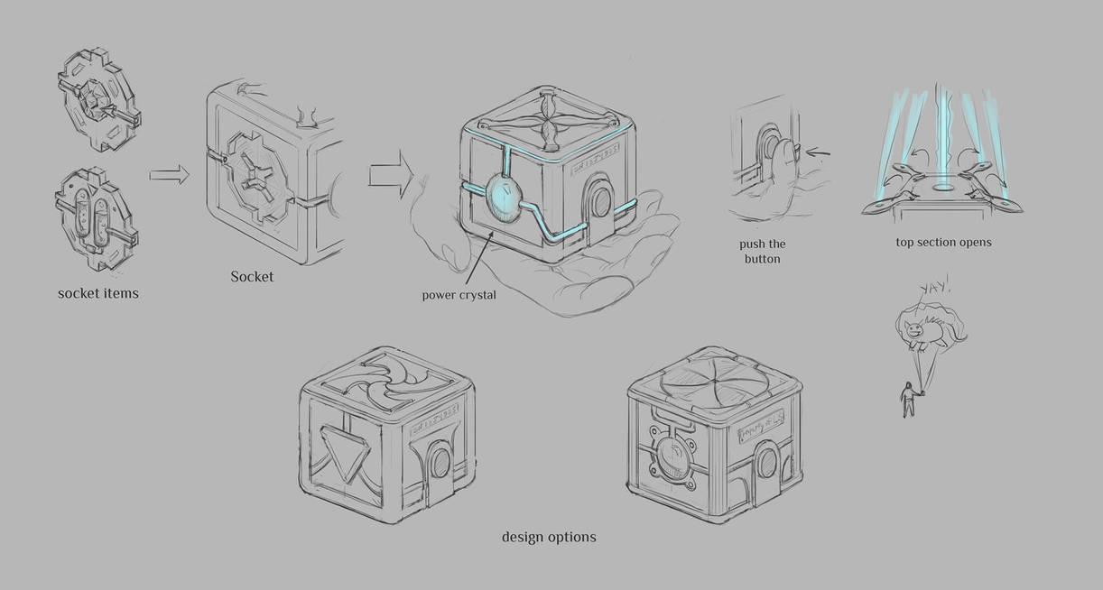 Portable creature storage. by Edarneor