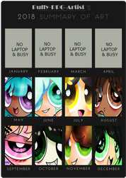 Art Summary 2018 by Puffy-PPG-Artist