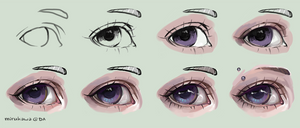 eye tutorial by mirukawa