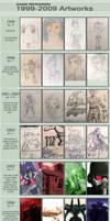Improvement MEME 1999-2009 by dasAdam