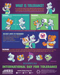 International day for tolerance by tremary
