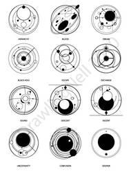 Circular Gallifreyan Part 3 by Nellufy