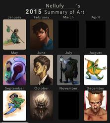 2015 Summary of Art Nellufy by Nellufy
