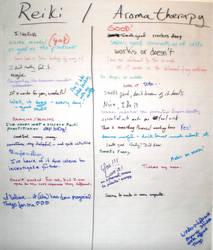 SHWC2007:Reiki - Aromatherapy by steward