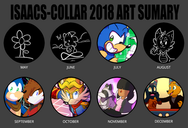 2018 Art Summary by Isaacs-Collar