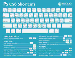 Photoshop CS6 Keyboard Shortcuts by GreenMagician