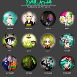Art Summary 2018 by Darucha