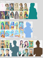 Character development 003 by Looji