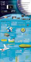Google Infographic by SE7ENART
