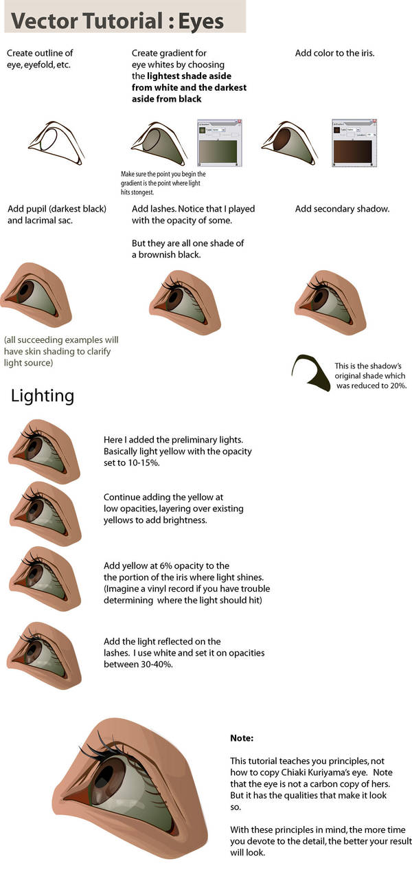 Vector Tutorial: Eyes by taho
