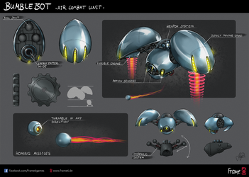 Air Combat Unit Concept by JollyPiik