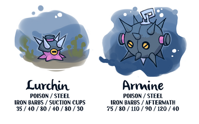Lurchin and Armine by BummerForShort
