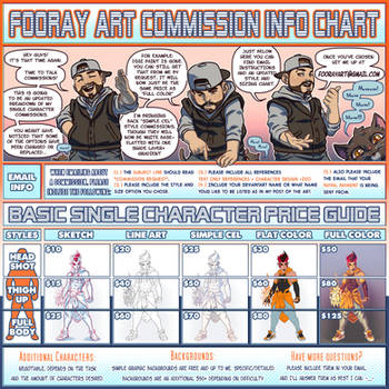 Commission Info 2018 by FooRay