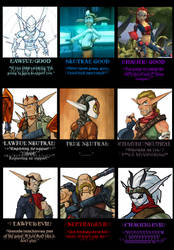 Jak and Daxter: Alignment Table by LoorTheDarkElf