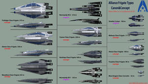 Systems Alliance Frigate Types Original vs Concept by reis1989
