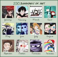 2010 Summary Meme by Chocoreaper