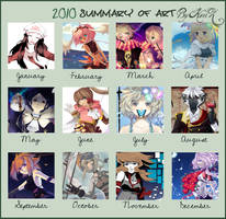 Art Summary 2010 by EvilQueenie